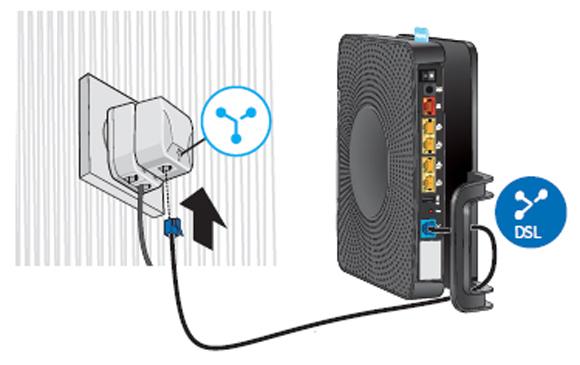 support fr id sfaqr cable global tv particuliers television installer proximus le materiel cables pour internet la et ligne fixe