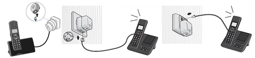 C 226 Bles Pour Internet La Tv Et La Ligne Fixe Proximus