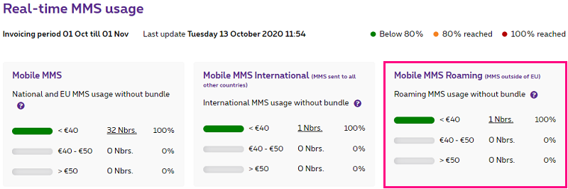 Mobile MMS abroad in MyProximus Enterprise