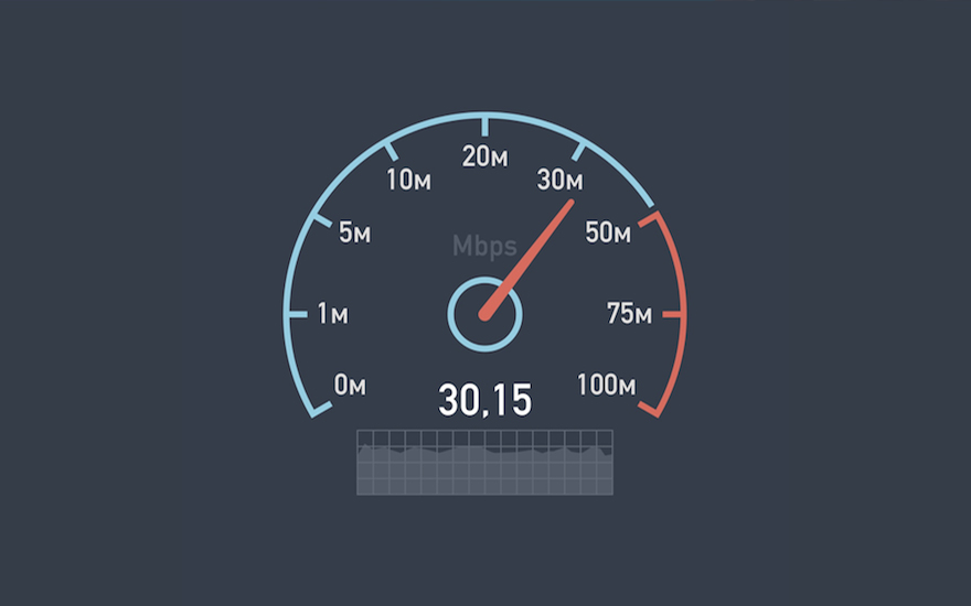 Test your Internet speed with the Speedtest