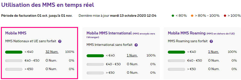 Mobile MMS dans MyProximus Enterprise