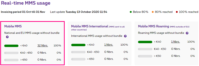 Mobile MMS in MyProximus Enterprise