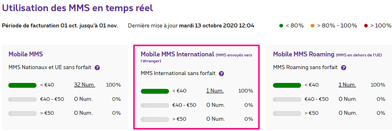 Mobile MMS International dans MyProximus Enterprise
