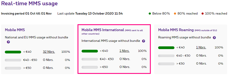 Mobile MMS international in MyProximus Enterprise