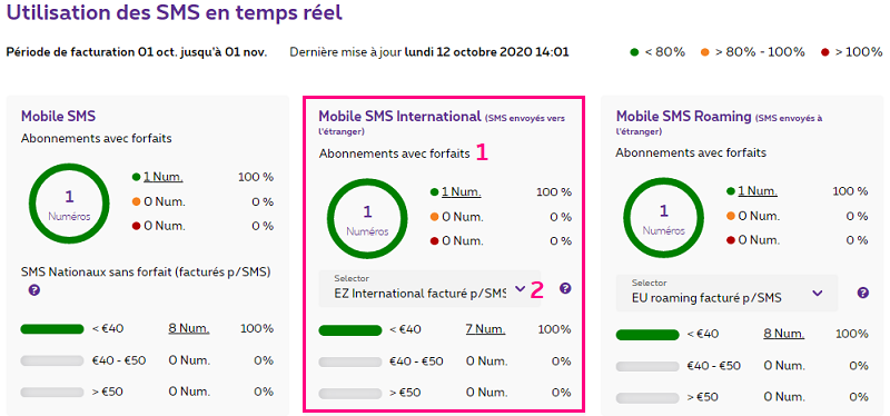 Mobile SMS International dans MyProximus Enterprise