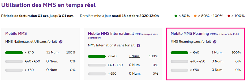 Mobile MMS Roaming dans MyProximus Enterprise