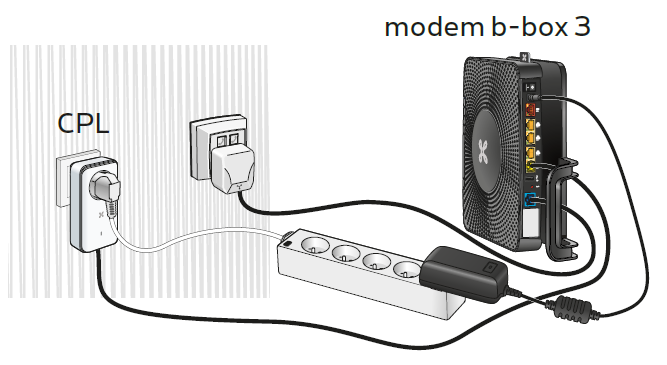 B-box 3 connected to the Wi-Fi Extender