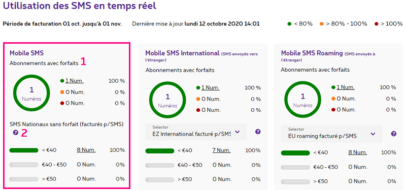 Mobile SMS dans MyProximus Enterprise