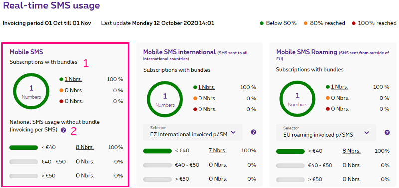 Mobile SMS in MyProximus Enterprise