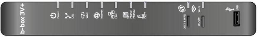 LEDs on your modem | Proximus