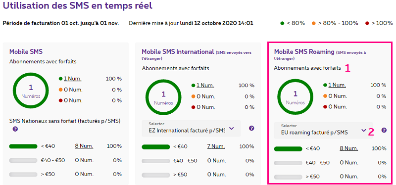 Mobile SMS Roaming dans MyProximus Enterprise