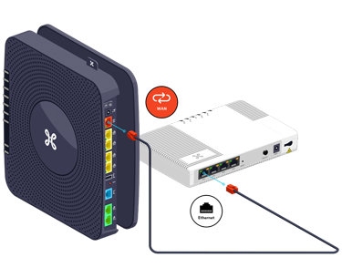 How to restart your devices for Internet and TV? | Proximus
