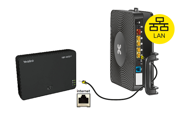 The antenna is black and square. Connect the IP cable to the internet port of the antenna and the yellow port of the modem